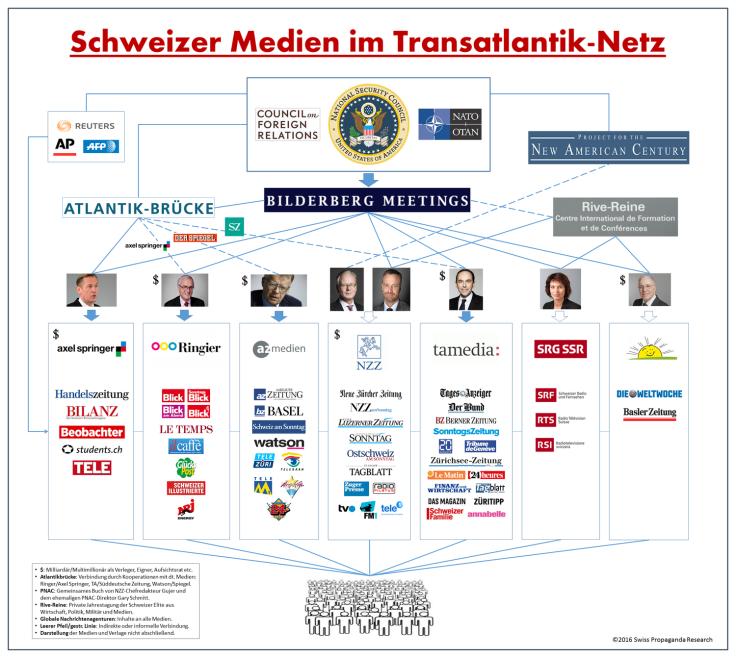 netzwerk-medien-schweiz-bd-1